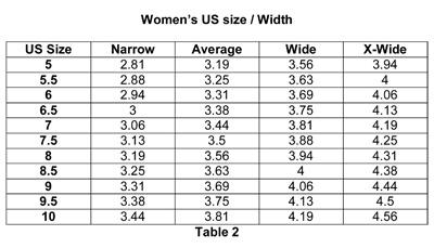 US Women's Shoes Size / Width