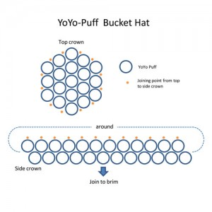 yoyo puff bucket hat diagram