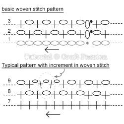 crochet woven stitch chart