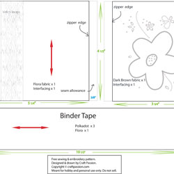 Download printable Trifold Flora Wallet Pattern
