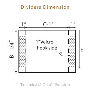 divider measurement