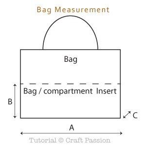 bag measurement