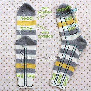 Cut sock