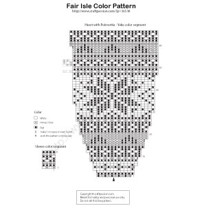 heart color pattern diagram