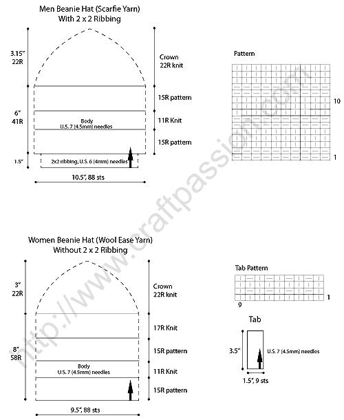 easy beanie knit diagram