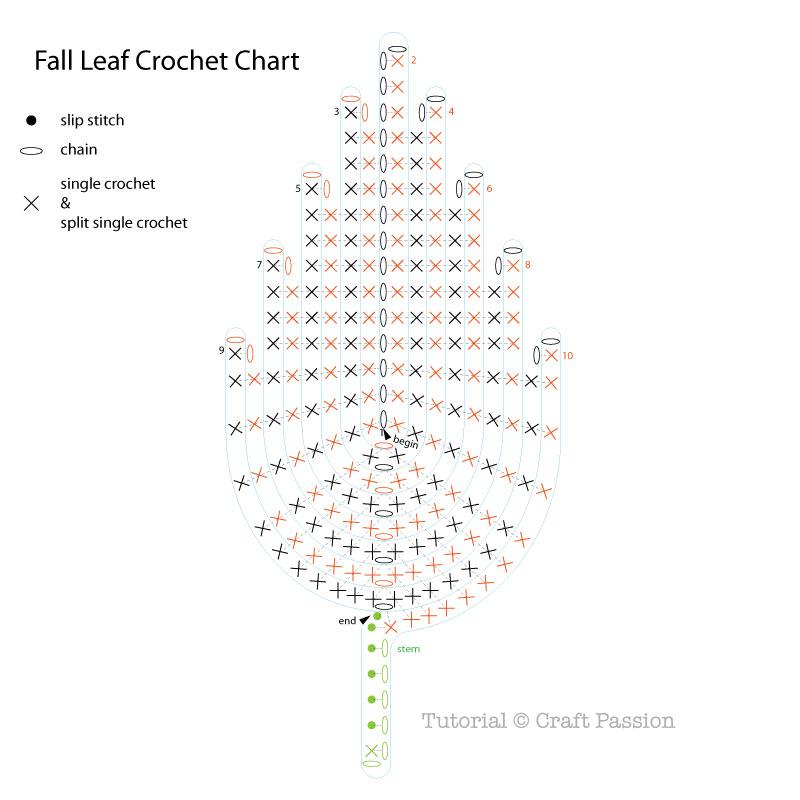 Fall leaf free crochet pattern craft passion free pattern crochet chart ccuart Images