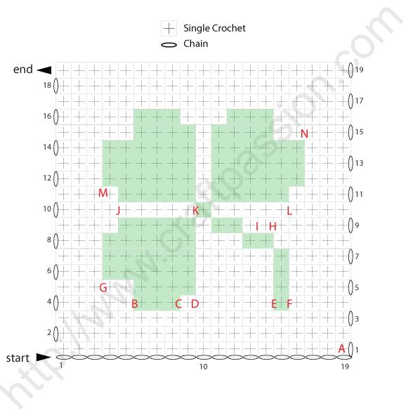 shamrock coaster chart