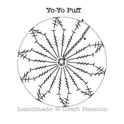 big yoyo puff diagram
